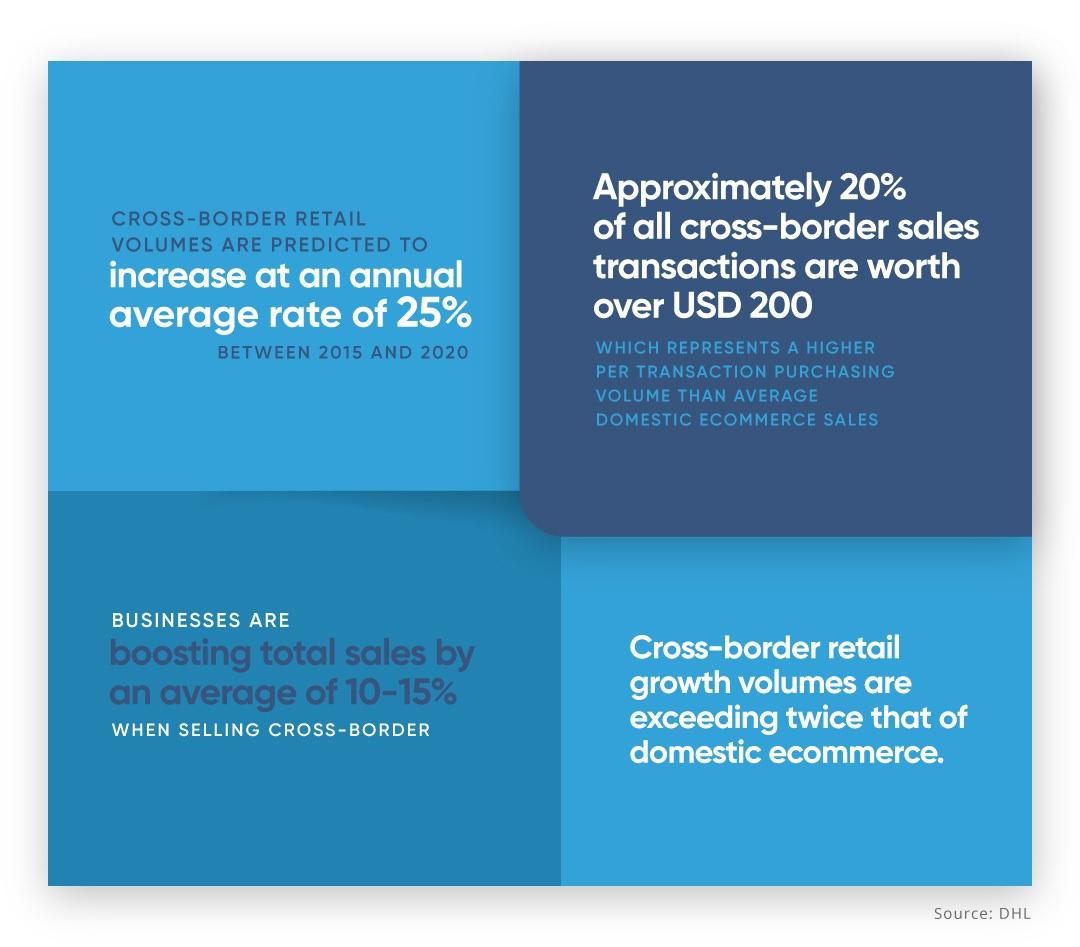 EBANX-Cross-border-ecommerce-overview (1).jpg