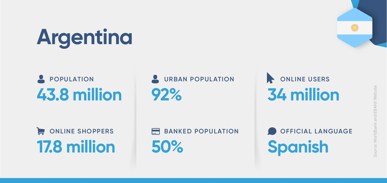 ecommerce-in-latin-america-argentina-overview-2x.jpg