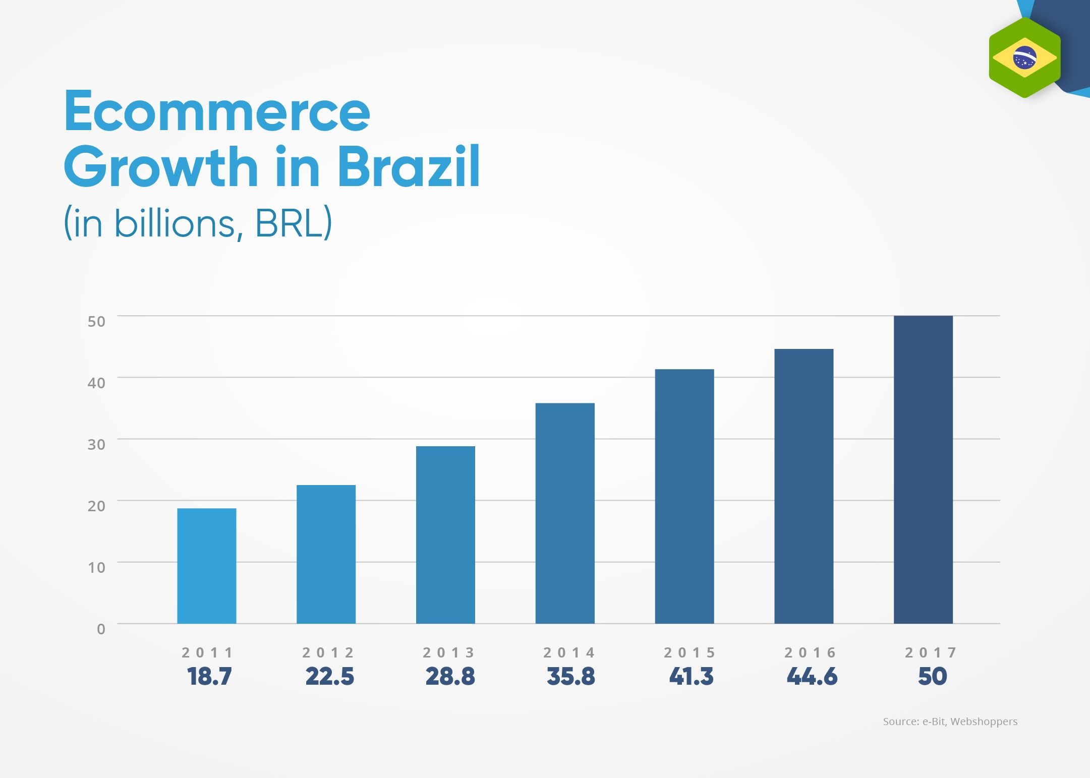 EBANX_brazilian_ecommerce_growth_01.jpg