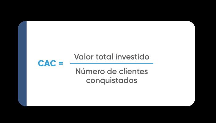 Indicadores de Desempenho - CAC
