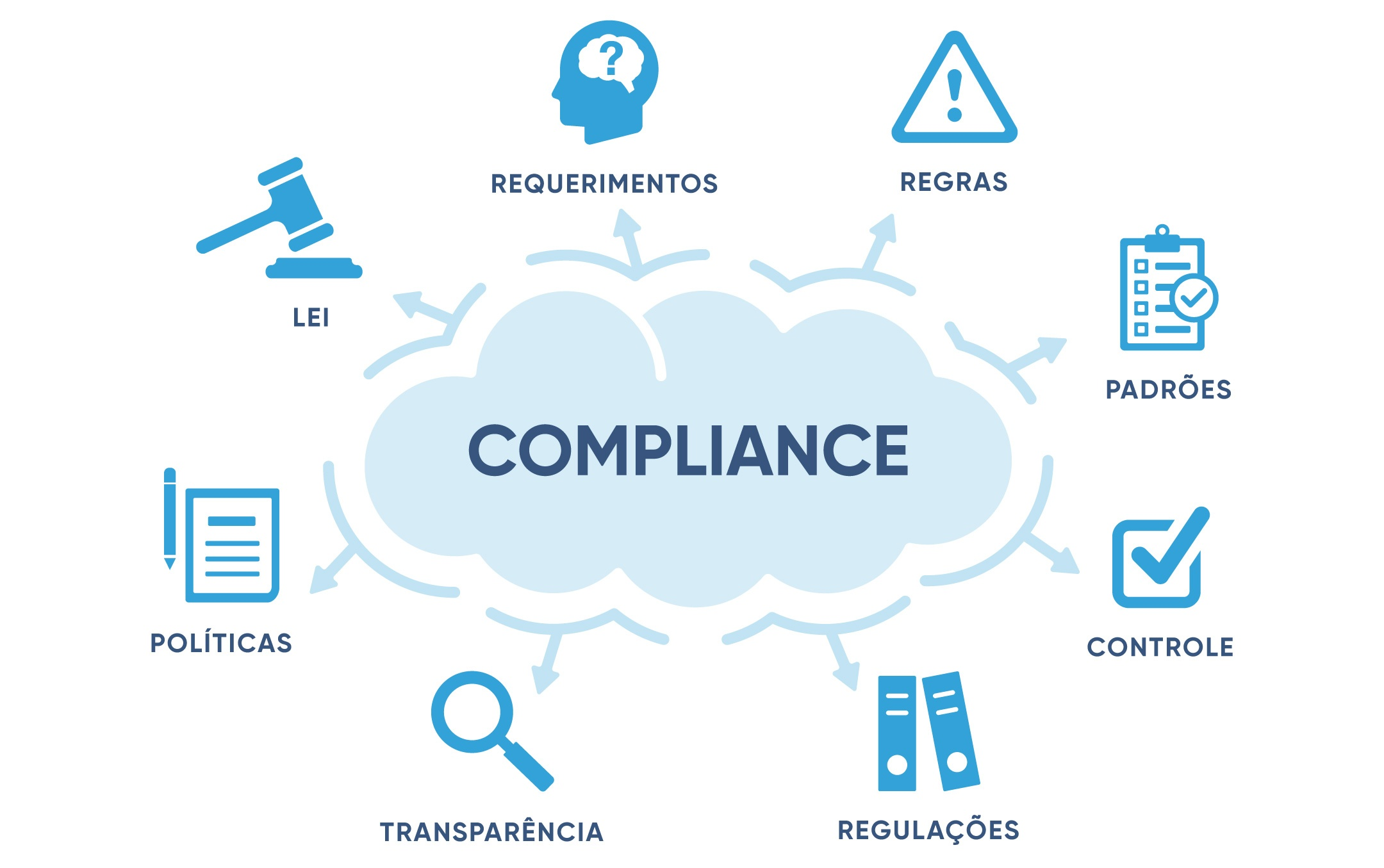 EBANX-Compliance.jpg