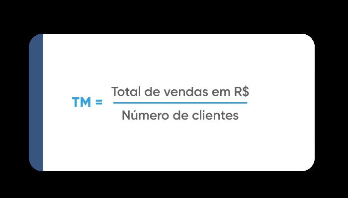 Indicadores de Desempenho - TM.png