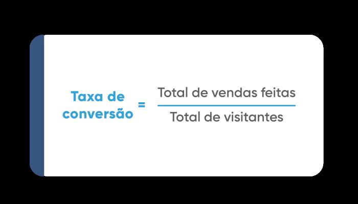 Indicadores de Desempenho - Taxa de Conversão.png