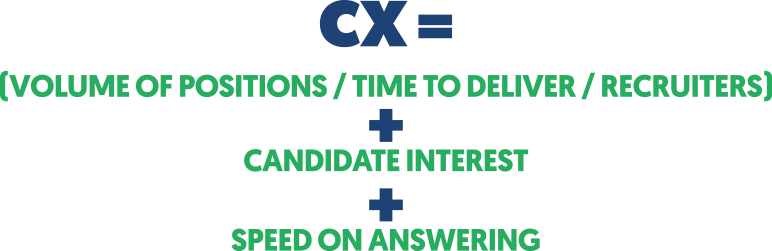 EBANX formula for candidate experience in R&S process