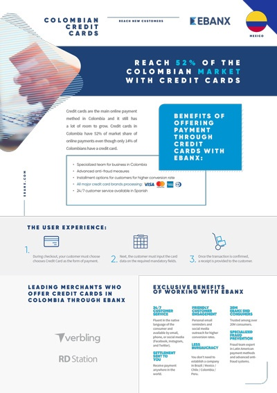 White Paper Colombian Credit Cards