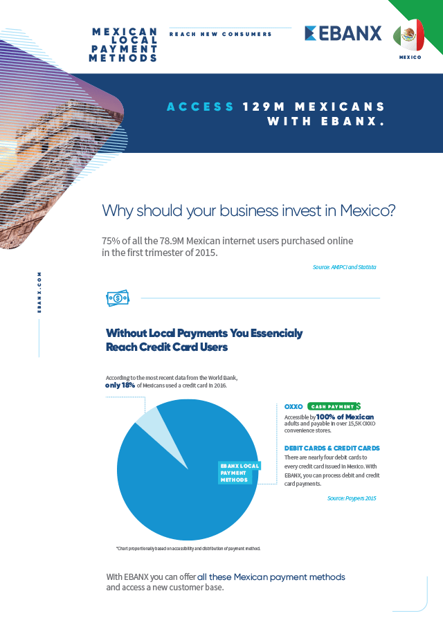 White Paper EBANX Mexican Debit Credit Cards