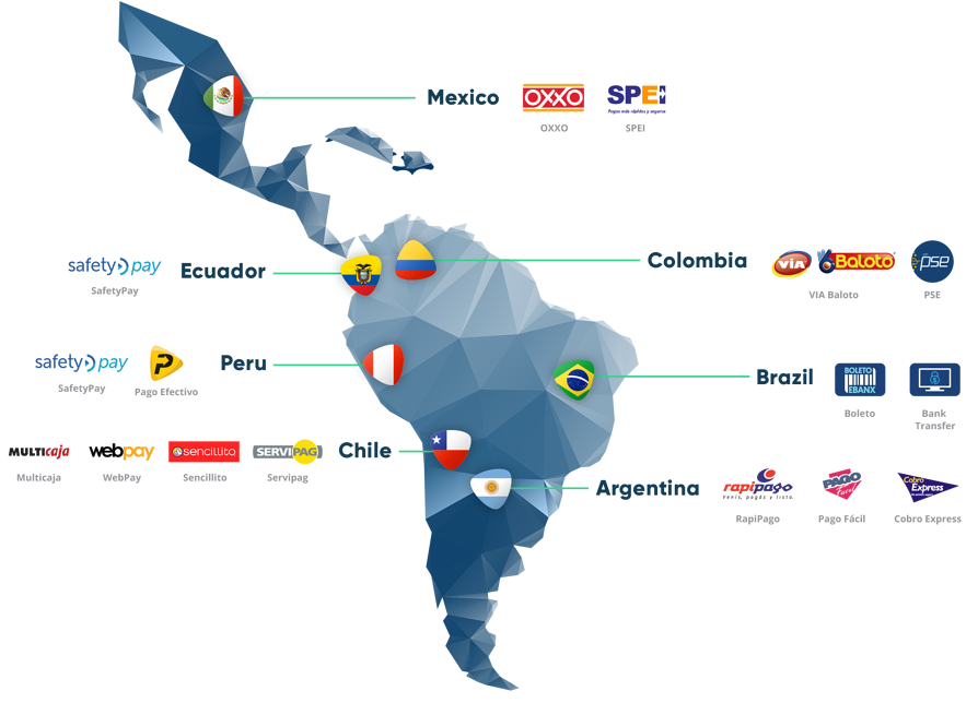 World Payments EBANX
