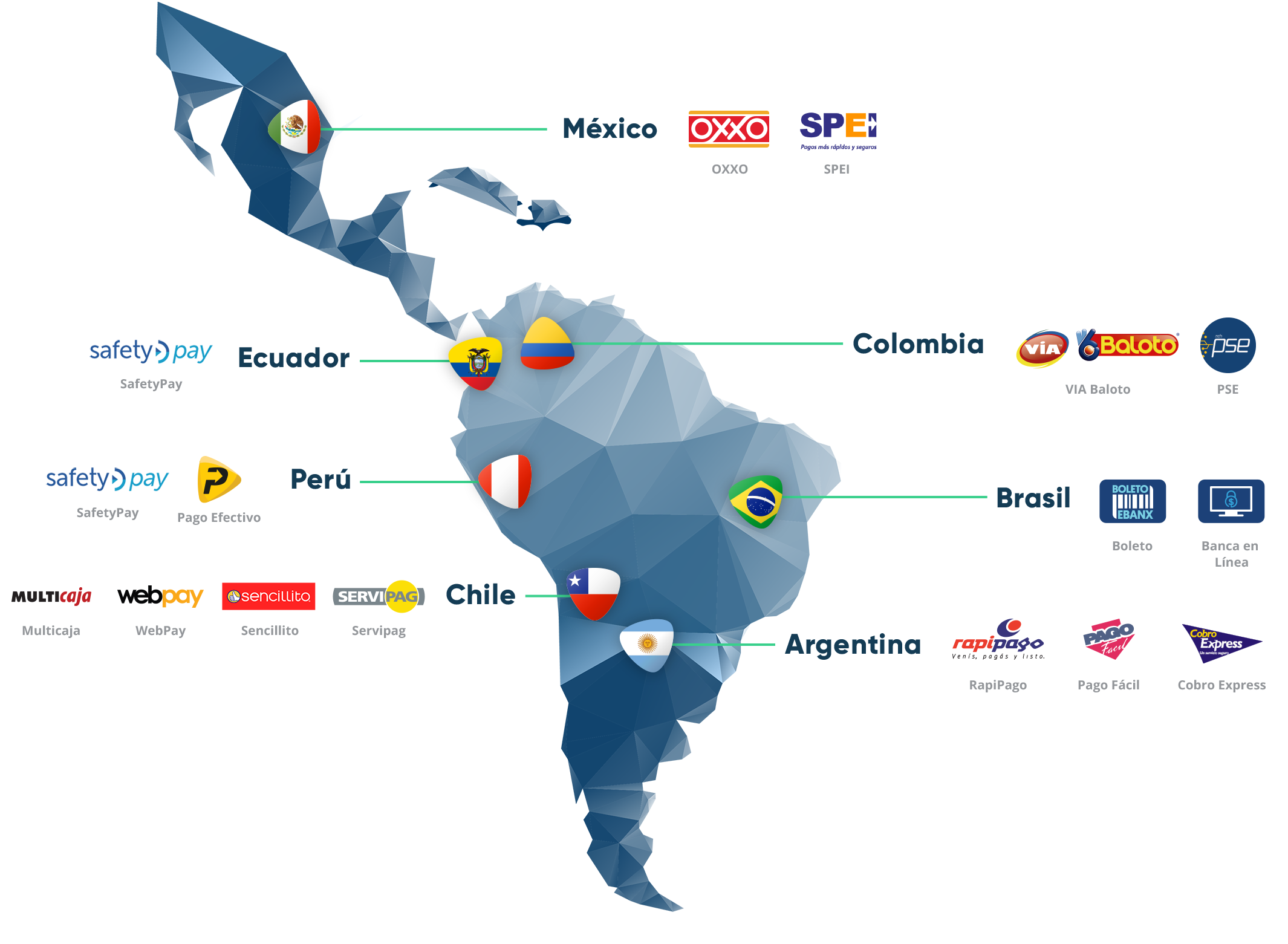 World Payments Map EBANX