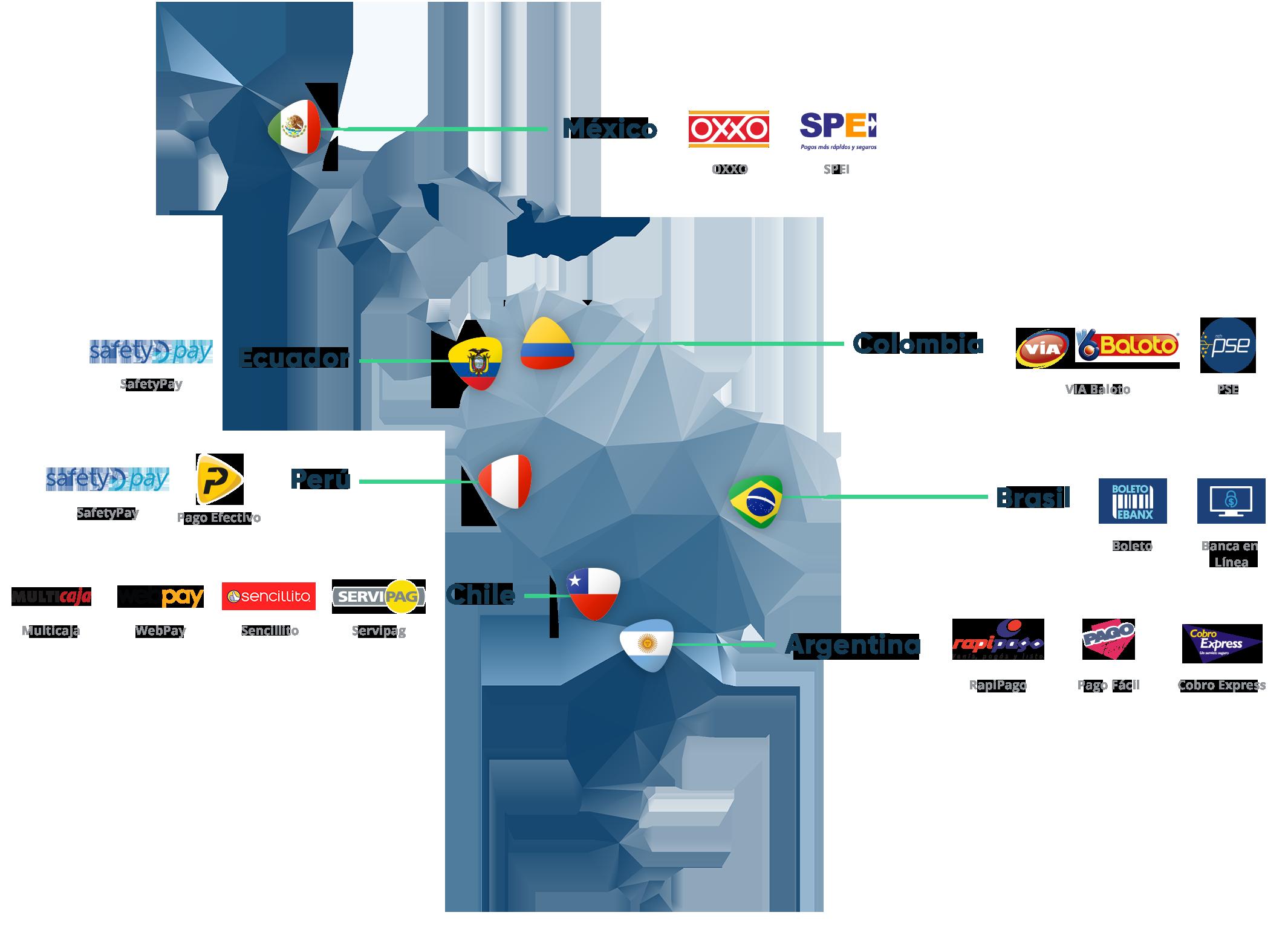 World Payments Map EBANX