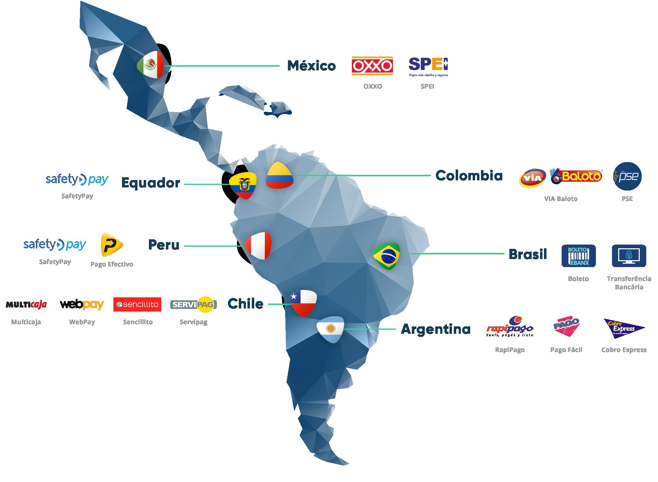 World Payments Latin America EBANX