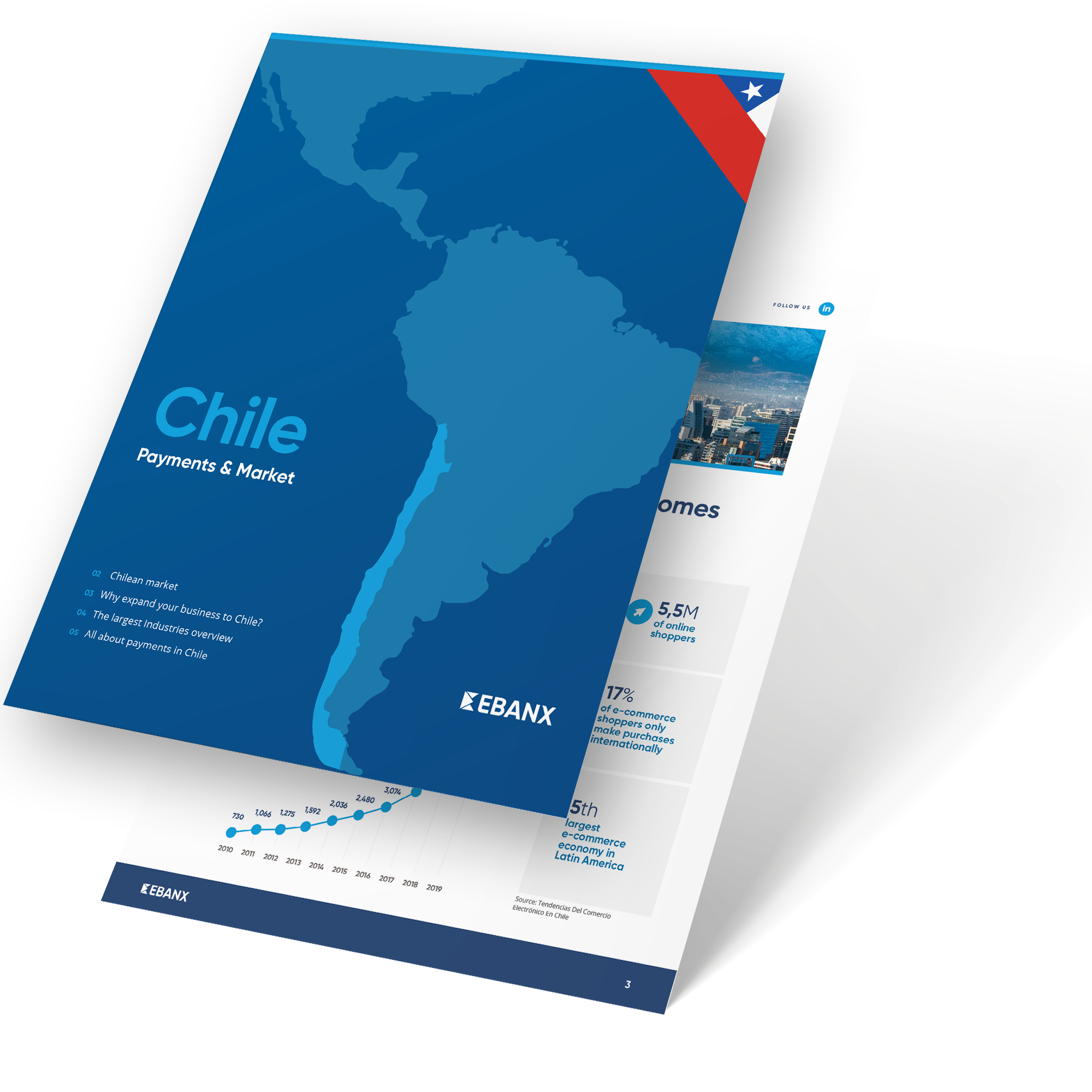 Chile: Market & Payments whitepaper