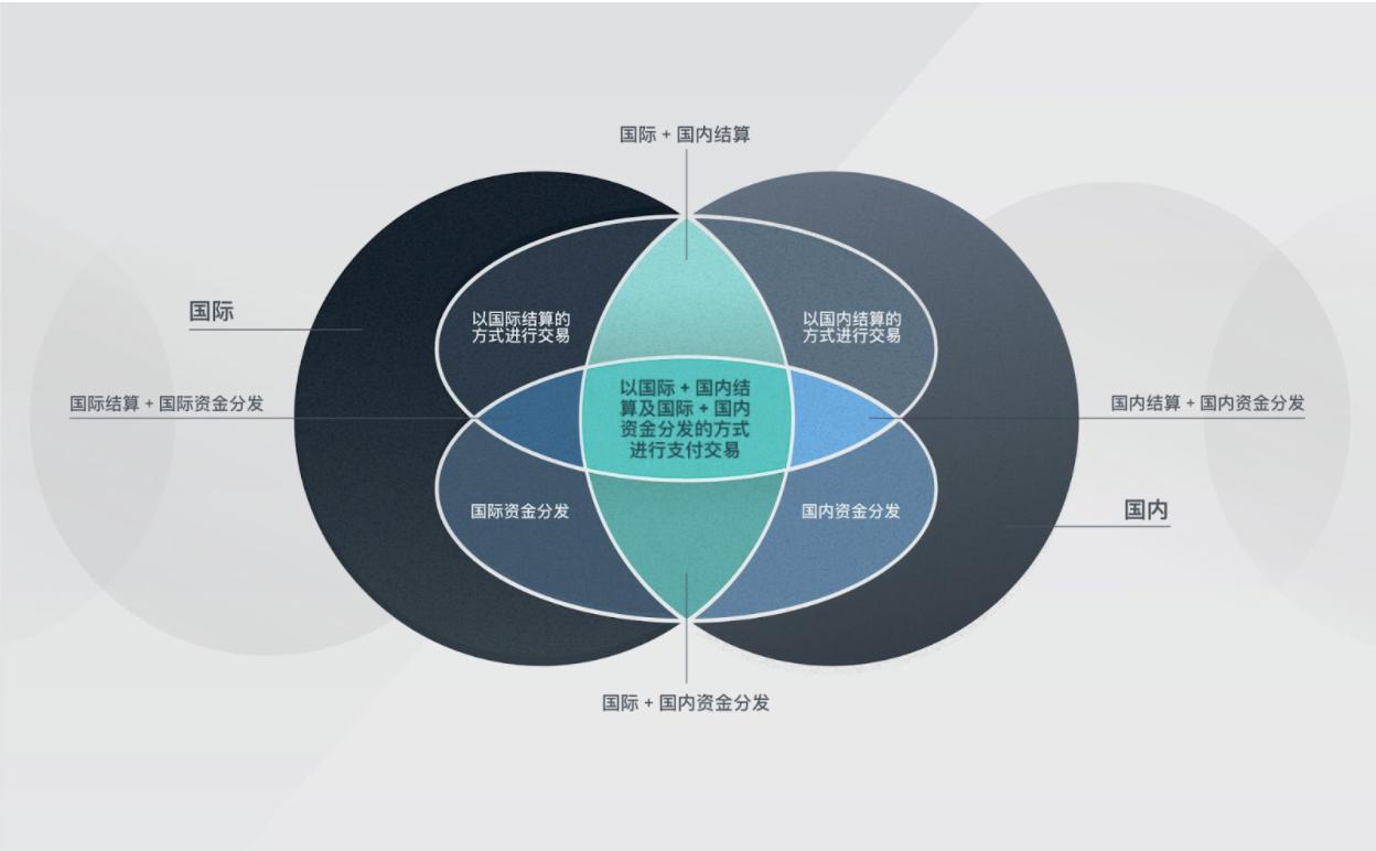ebanx-one-graph-CN