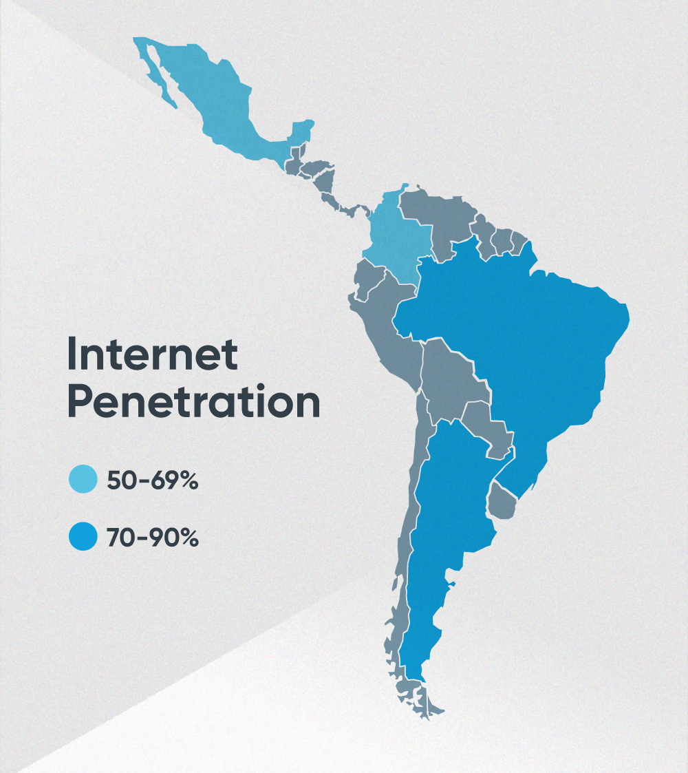 map-latam-internet-penetration