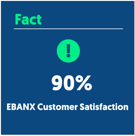 Customer_satisfaction_EBANX_Customer_Focused_Company_Customer_Support