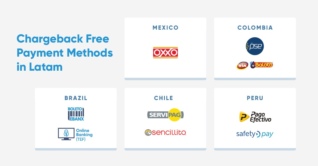 Chargeback-Free-Payment-Methods-in-Latam