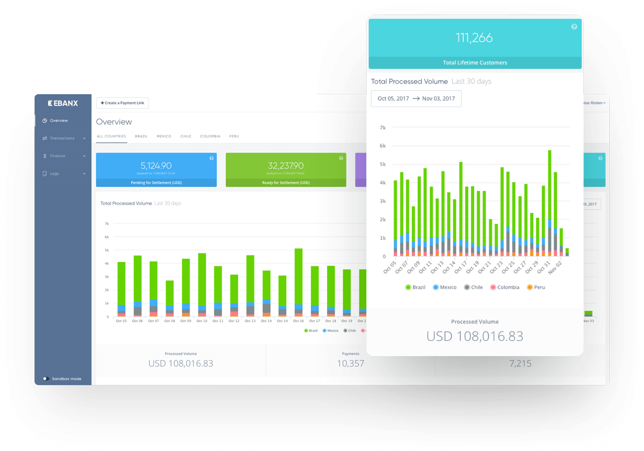 EBANX Dashboard
